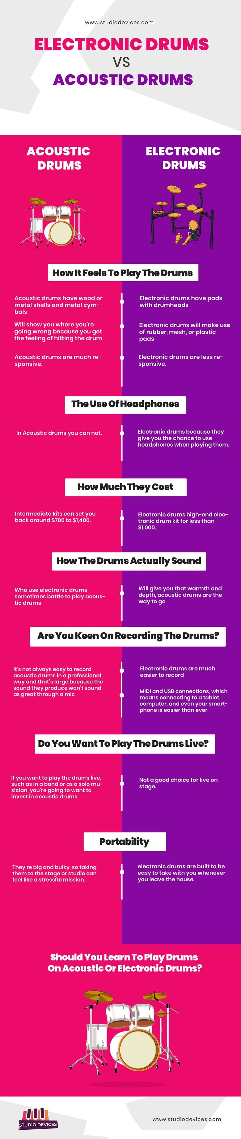 Drums Comparison